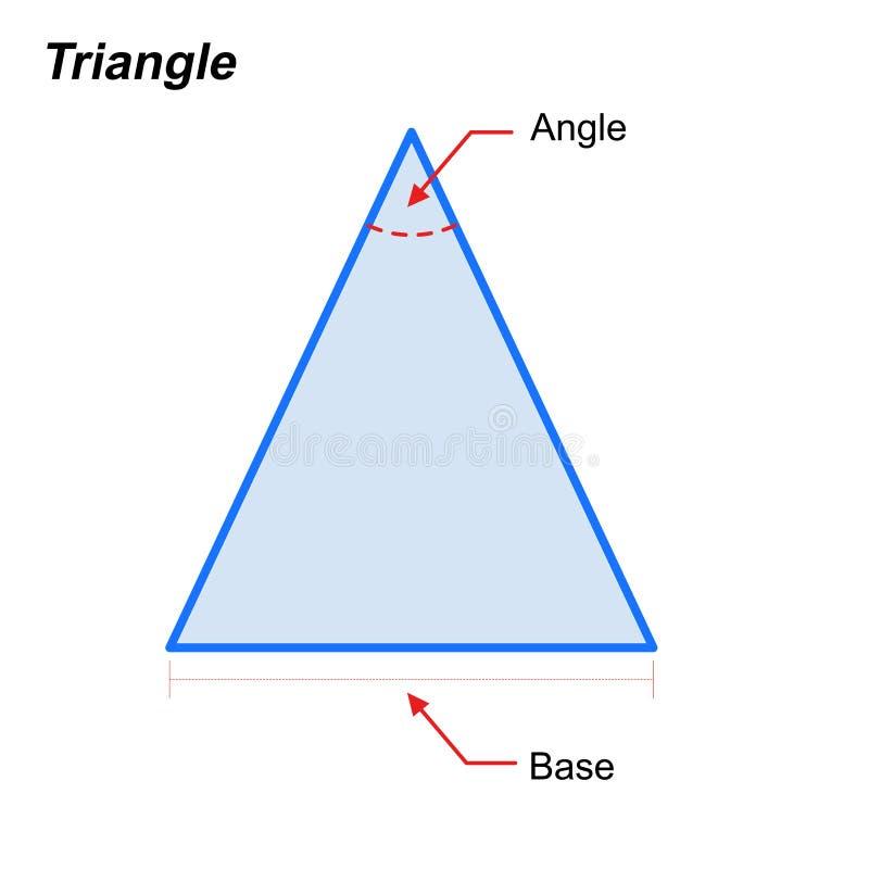 Definicja geometria kształt i gałąź matematyka która rozdaje z punktami, wykładamy, kąty, powierzchnie i bryły na białym backgr, ilustracja wektor