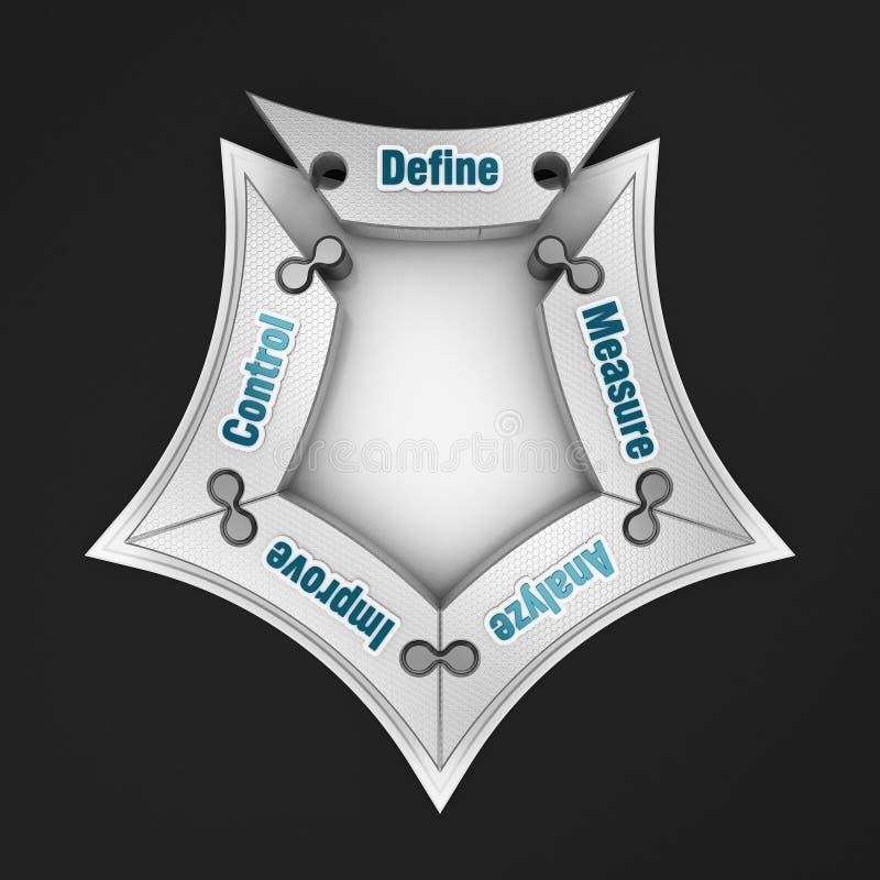 Definiera, mäta, analysera, förbättra, kontrollera stock illustrationer