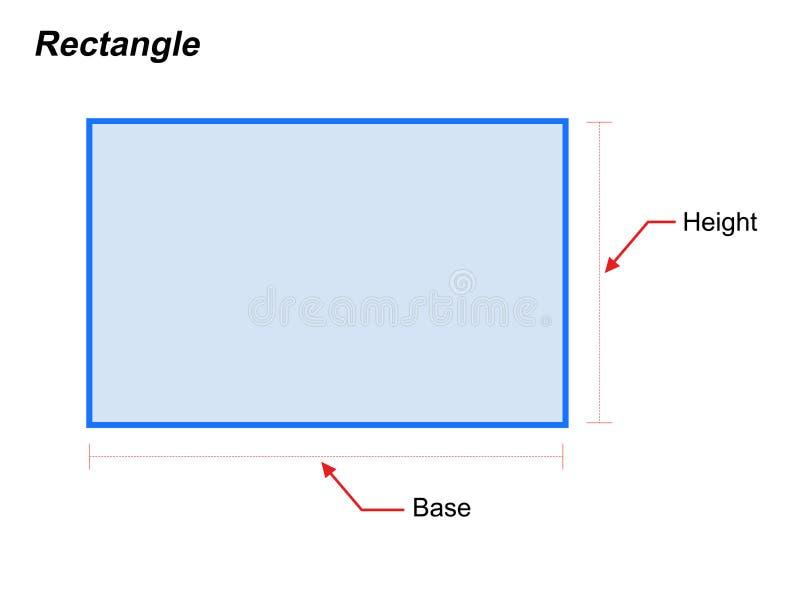 Definitie van meetkundevorm en tak van wiskunde die punten, lijnen, hoeken, oppervlakten, en vaste lichamen op witte backgr behan vector illustratie