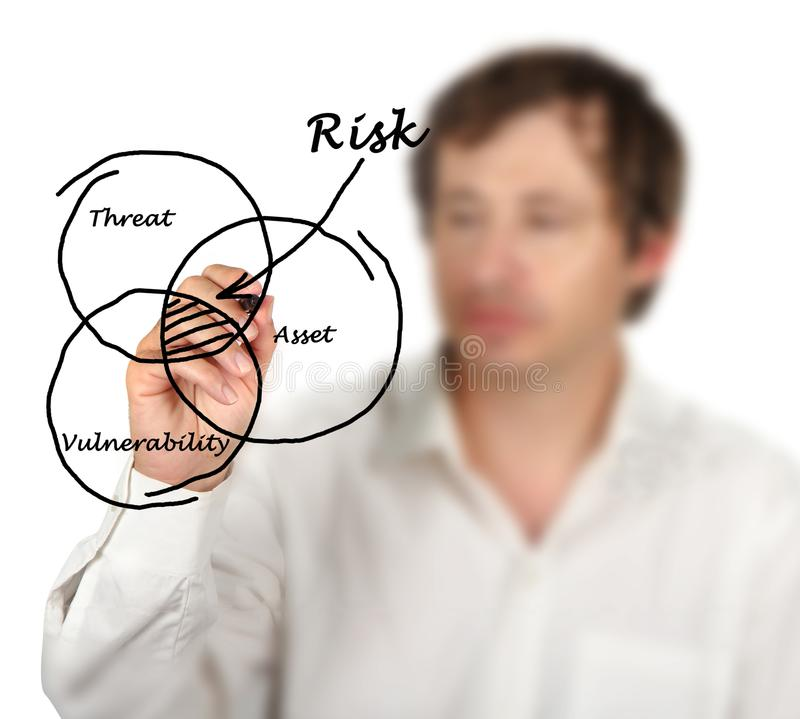Definition of risk. Man presenting Definition of risk royalty free stock photos