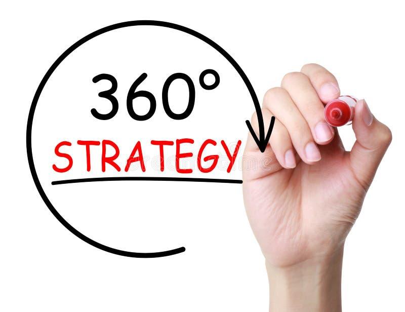 360 degrés de concept de stratégie illustration de vecteur