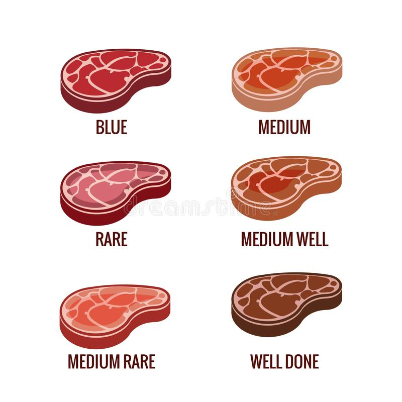 Degree of steak readiness vector icons set. Degree of steak readiness icons set. Well done and rare, appetizing beefsteak, doneness barbecue, bbq menu, vector royalty free illustration