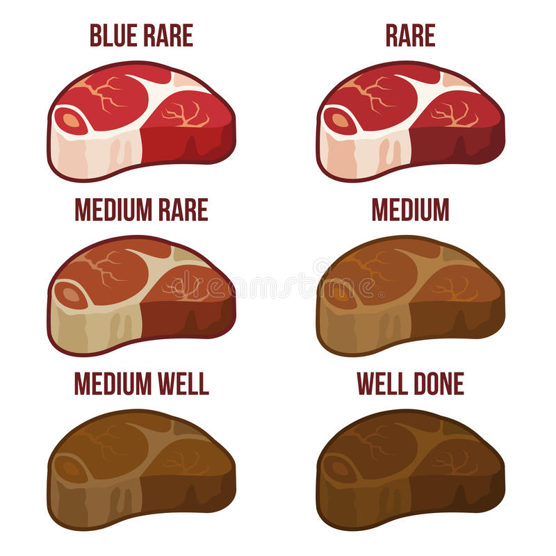 Free Degrees Of Steak Doneness Icons Set. Vector Stock Photos - 43227483