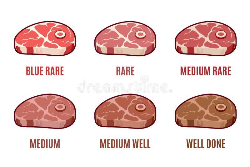 Degrees of Steak Doneness. Blue, Rare, Medium, Well, Well Done. Steak Icons Set. Degrees of Steak Doneness. Blue Rare, Rare, Medium Rare, Medium, Medium Well stock illustration