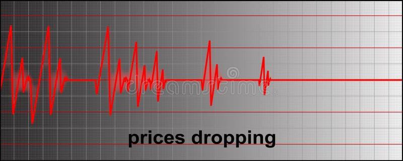 Deixar cair dos preços ilustração royalty free