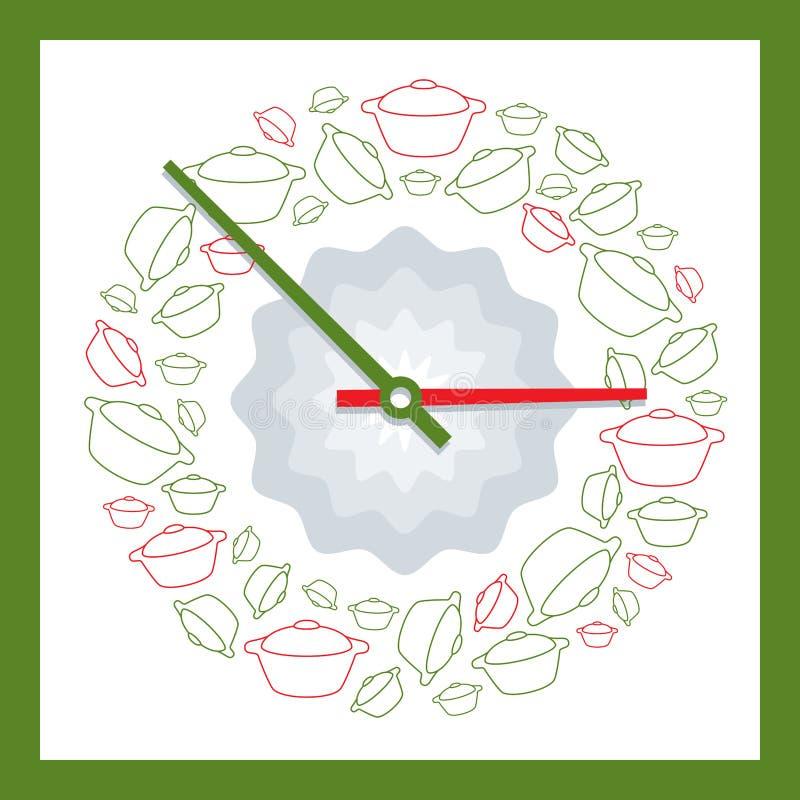Dekorative Borduhr, die Zeit zeigt zu essen stockfotografie