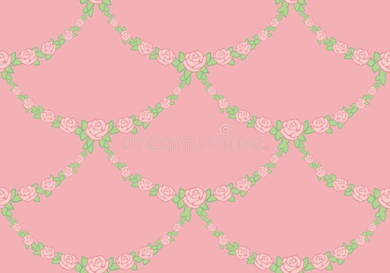 Dekoratives Muster von Girlanden von Rosen lizenzfreies stockfoto