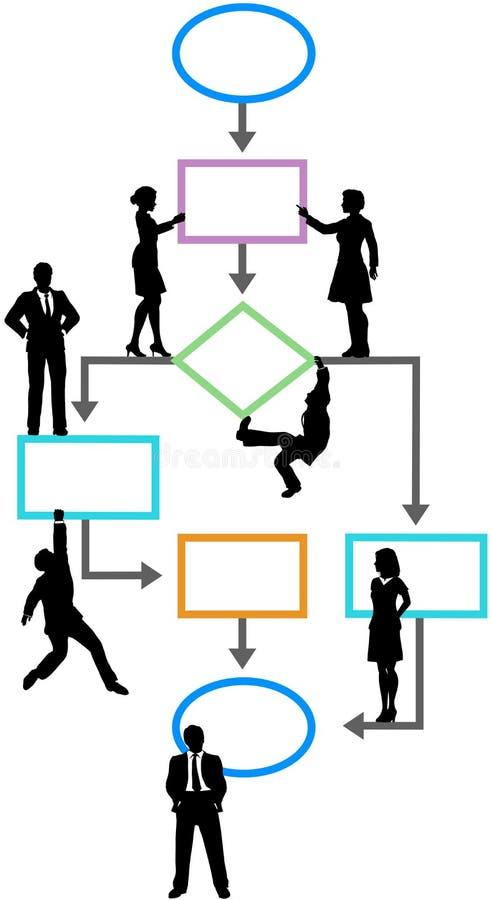 Del organigrama de la gestión del proceso hombres de negocios stock de ilustración