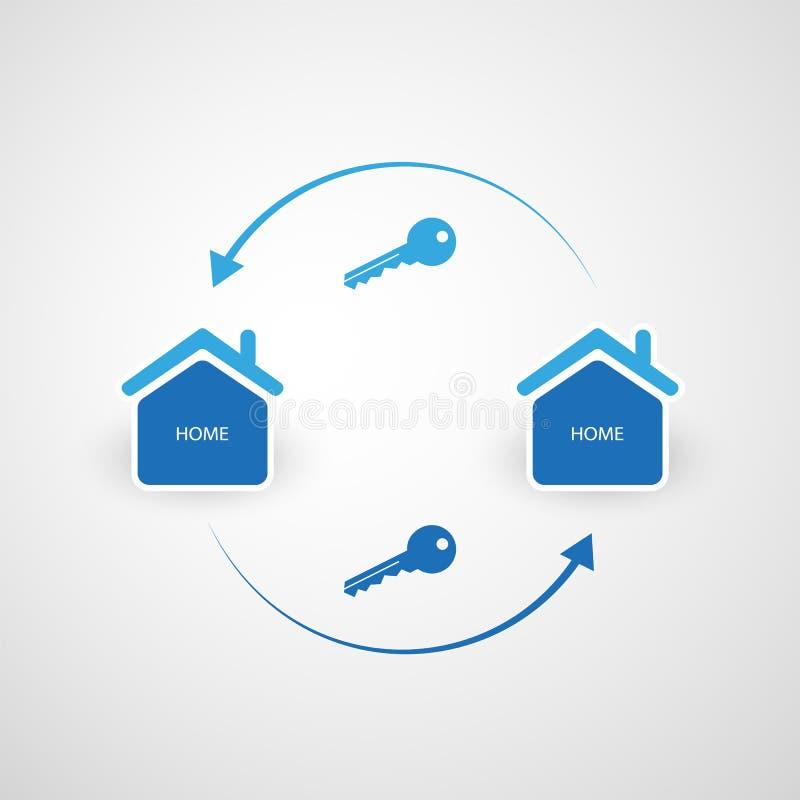 Dela ekonomi - hem- hyra eller jämlike till Peer Accommodation Design Concept vektor illustrationer
