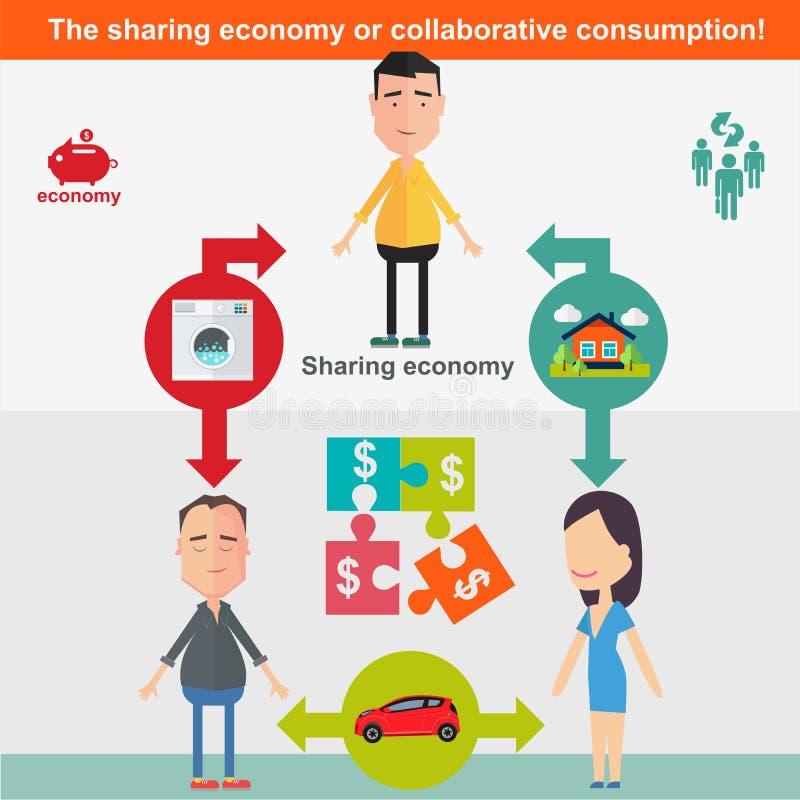 Dela ekonomi och ila förbrukningsbegreppet royaltyfri illustrationer
