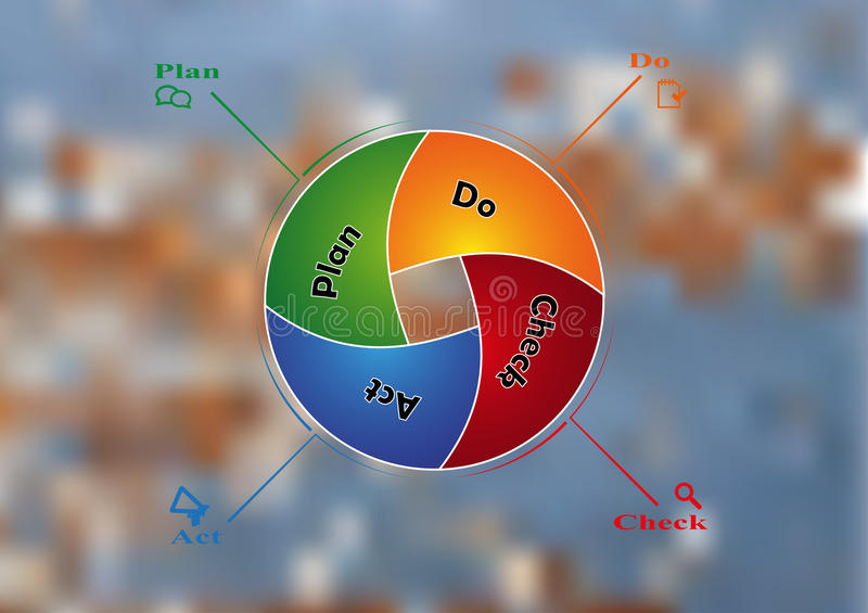 Delade den infographic mallen för illustrationen med formcirkeln till PDCA-metoden på suddig bakgrund royaltyfri illustrationer