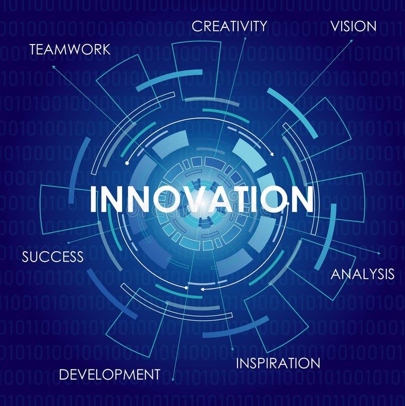 Delar av innovation Vitual diagram på blå bakgrund vektor illustrationer