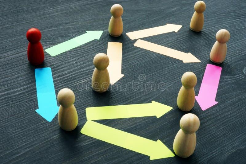 Delegera och teamwork Diagram på ett skrivbord royaltyfri foto