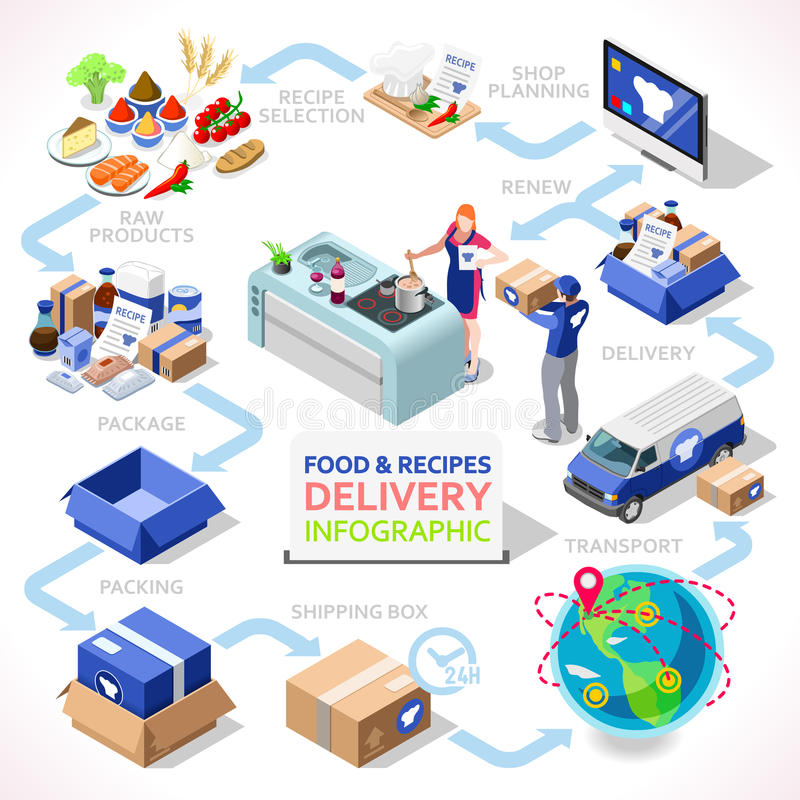 Delivery 04 infographic isometric stock vector illustration of download delivery 04 infographic isometric stock vector illustration of menu chain 62361370 forumfinder Image collections