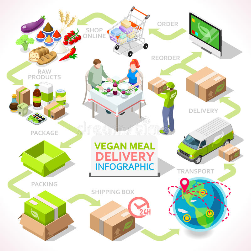 Heb online shopping and delivery