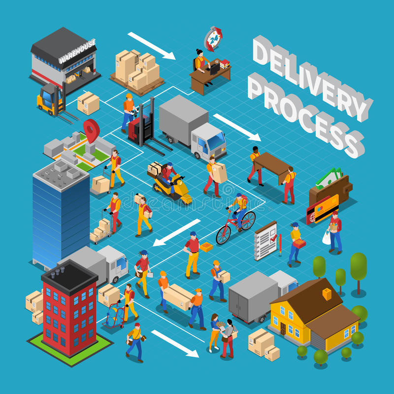 Delivery Process Concept Composition royalty free illustration