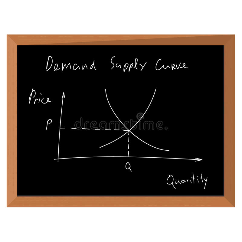Demand and supply chart. Vector illustration demand and supply chart on black chalkboard. Demand and supply graph on blackboard stock illustration