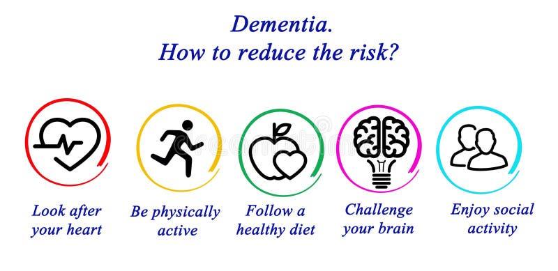 demens Hur man förminskar risken? stock illustrationer