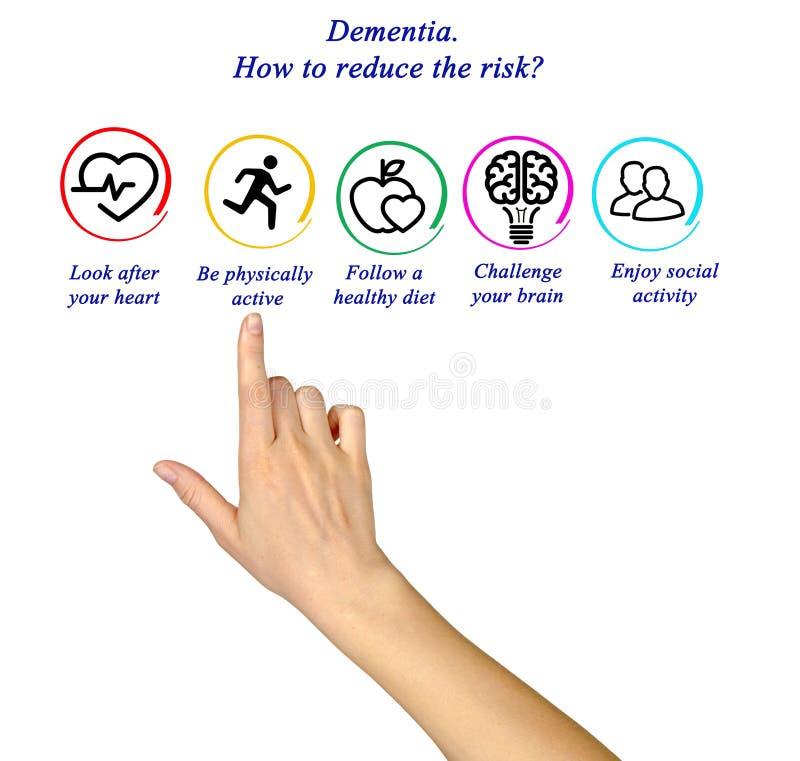 demesne Dlaczego zmniejszać ryzyko? obrazy royalty free
