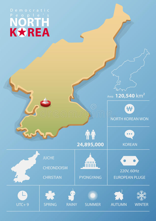 Democratische Volksrepubliek van de kaart en reis Infographic van Noord-Korea stock illustratie