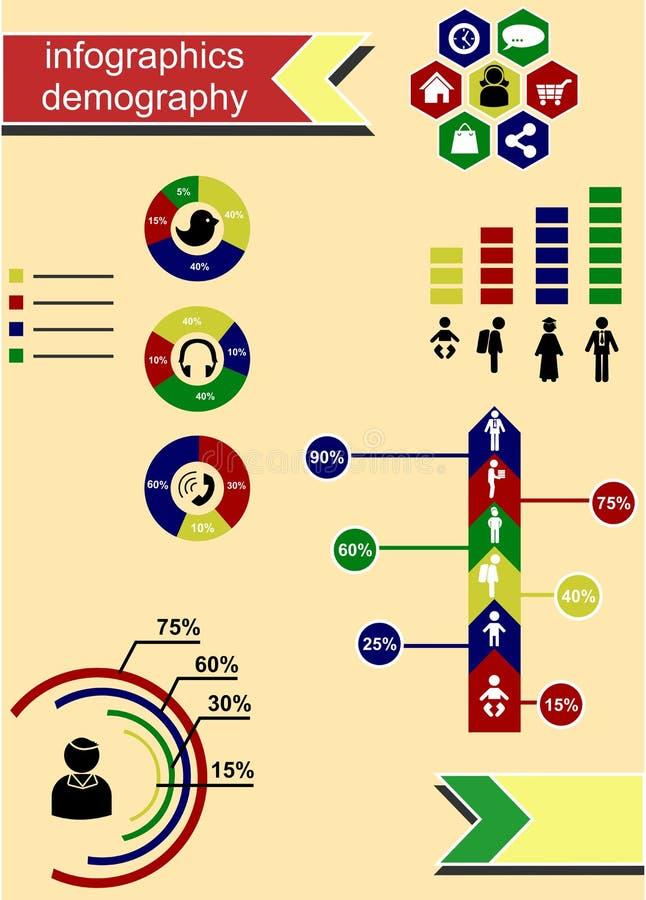 demografía del infographics libre illustration