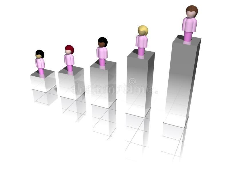 Demografia ilustração royalty free
