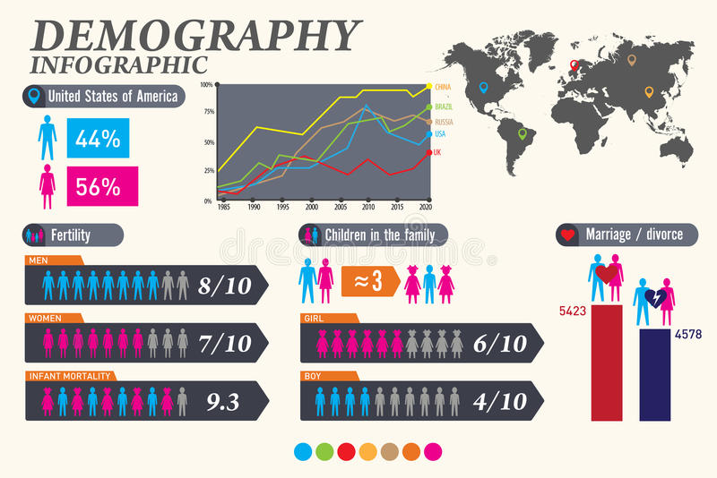 Demografische infographics. Vastgestelde element en statisti royalty-vrije illustratie