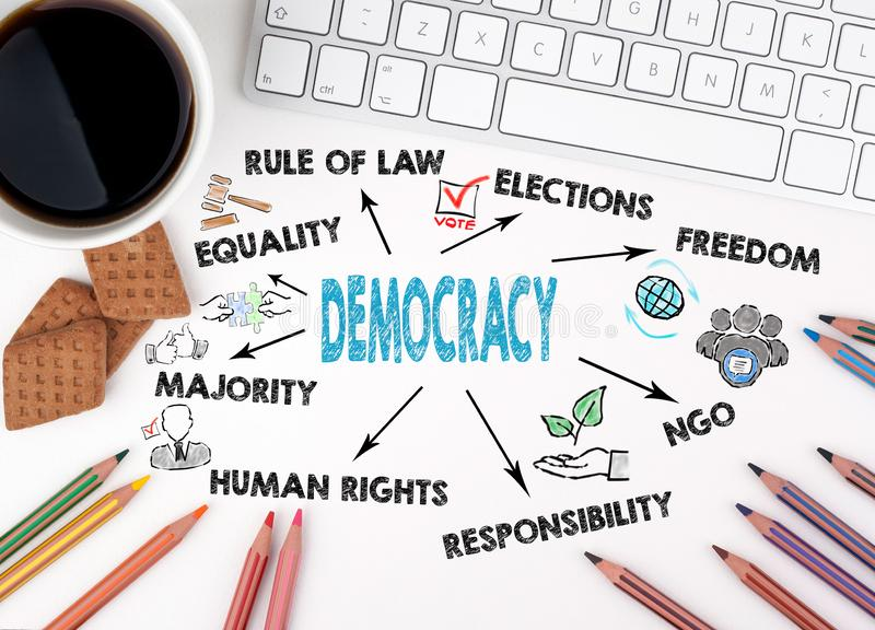 Demokraci pojęcie Mapa z słowami kluczowymi i ikonami ilustracji