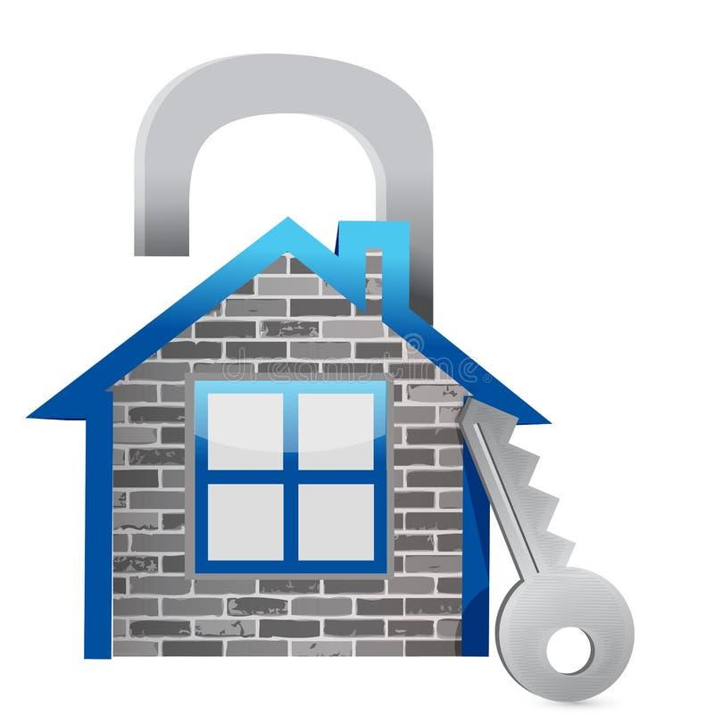 Demonstrating poor home security illustration