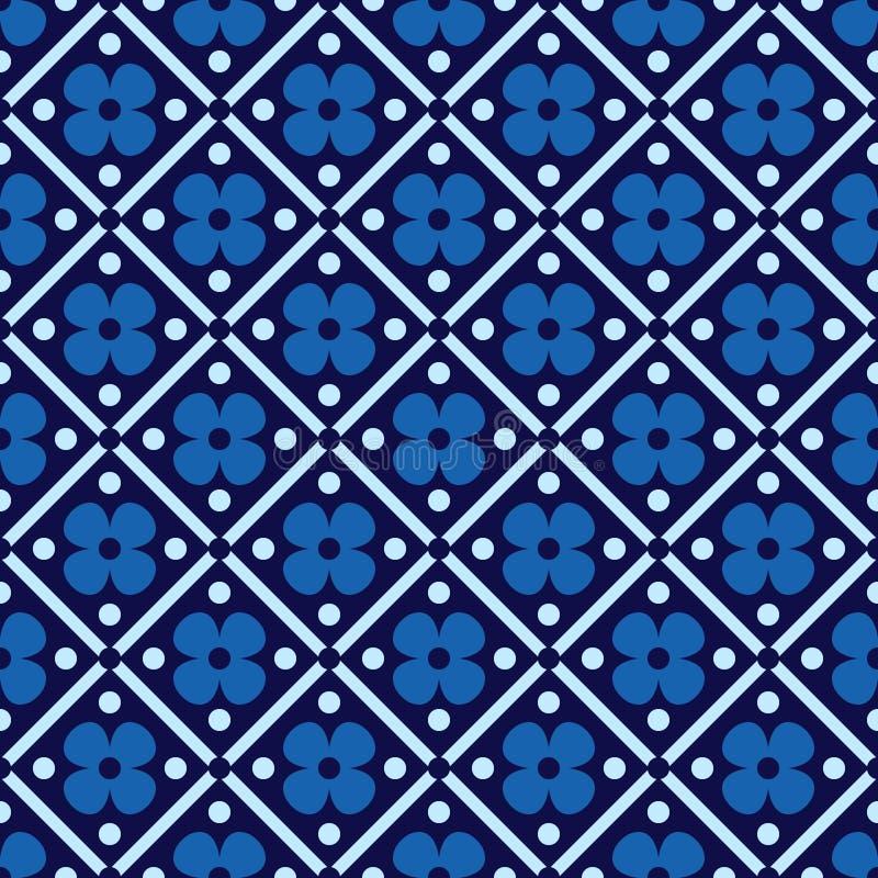 Den ändlösa texturen vektor för prydnadar för dekorformgivareelement Sömlöst geometriskt vektor illustrationer