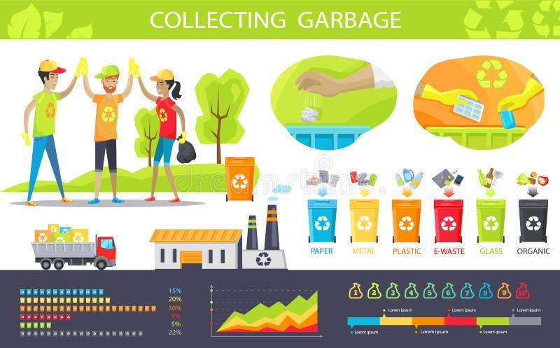 Den Abfall und statistische Diagramme sammeln eingestellt lizenzfreie abbildung