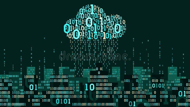 Den abstrakta futuristiska smarta staden med internet av saker förband till molnlagring av stora data, binärt regn - dataström vektor illustrationer