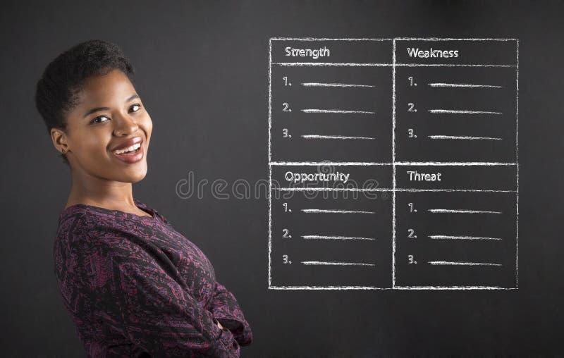 Den afrikansk amerikankvinnaläraren eller studenten med armar vek och PLUGGHÄSTanalys på svart bräde arkivfoto