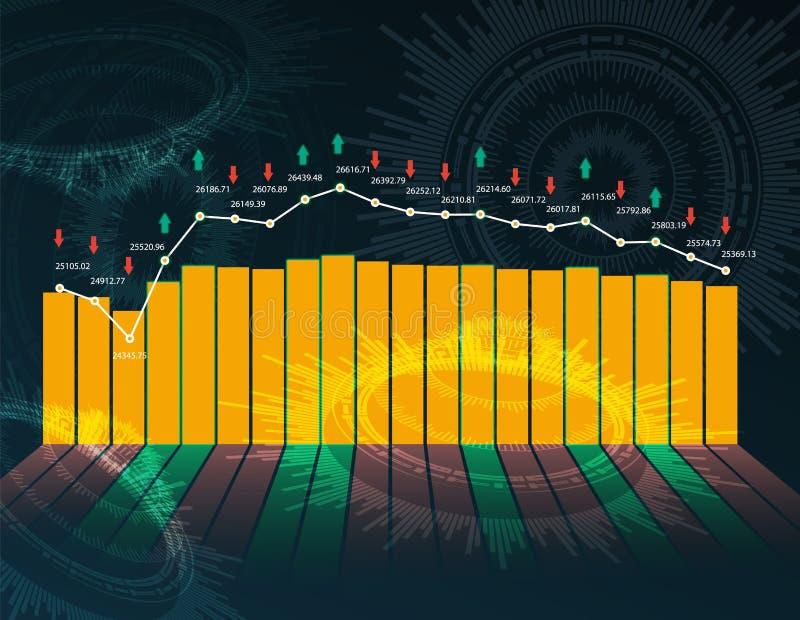 Den aktiemarknad- eller forexhandelgrafen och ljusstaken kartlägger passande för begrepp för finansiell investering Ekonomi tende royaltyfri illustrationer