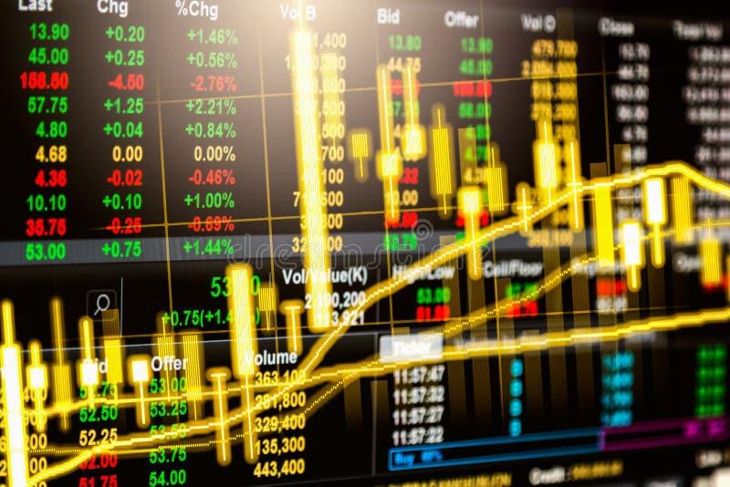 Den aktiemarknad- eller forexhandelgrafen och ljusstaken kartlägger suitab arkivbild