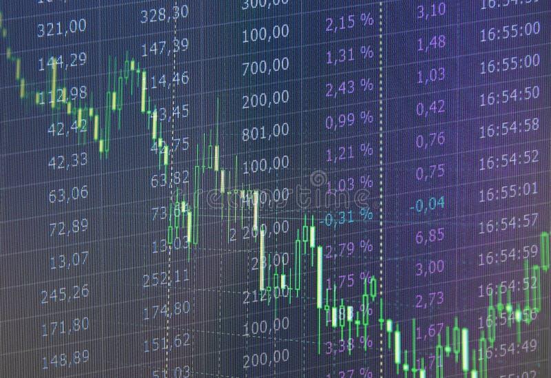 Den aktiemarknadhandelgrafen och ljusstaken kartlägger passande för begrepp för finansiell investering Abstrakt finansbakgrund royaltyfri foto