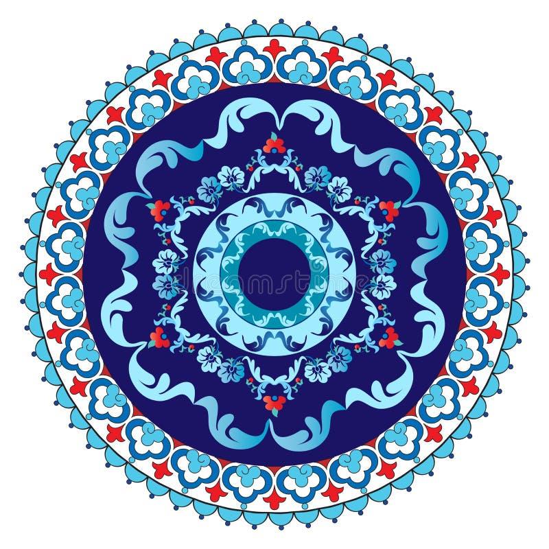 Den antika ottomanen gränsar och inramar serie nio vektor illustrationer