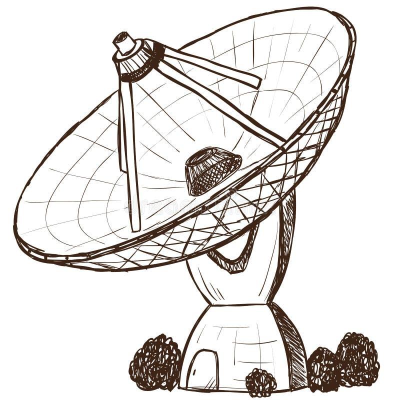 Den Astronomical satelliten skissar stil royaltyfri illustrationer