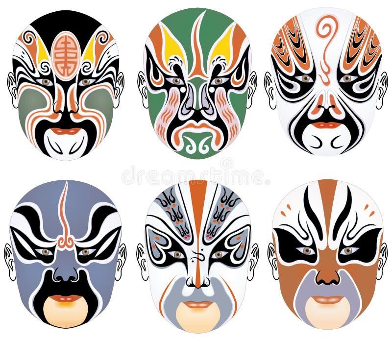 den beijing ansiktsbehandlingen gör operan att ställa upp in sju typer royaltyfri illustrationer