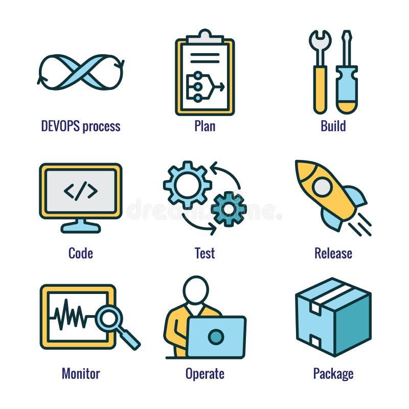 Den DevOps symbolen ställde in med planet, byggande, koden, provet, frigöraren, bildskärm, fungerar och packen stock illustrationer