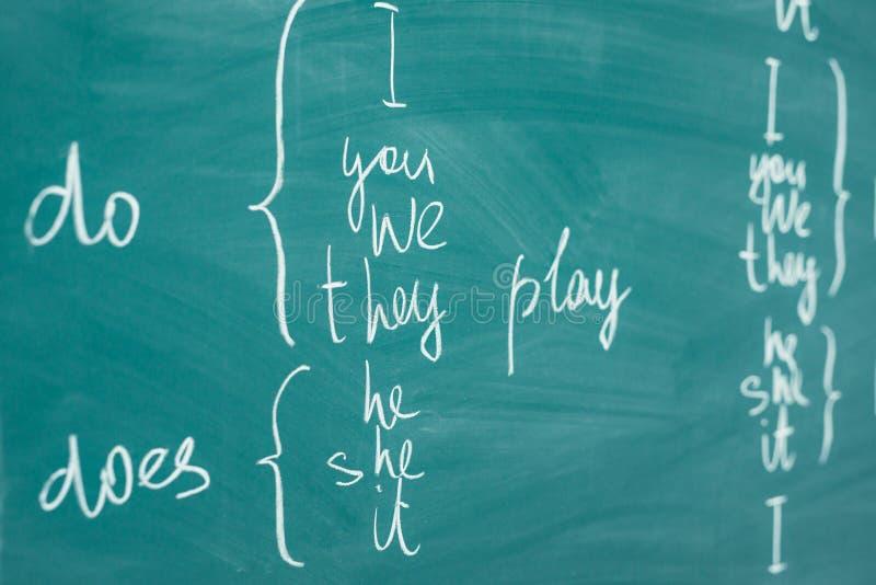 Den engelska kursen, skola, lär utländskt språk Verben stramar åt grammatik royaltyfri foto