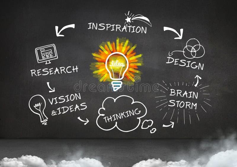 Den färgglade lightbulben och designen forskar text med teckningsdiagram stock illustrationer