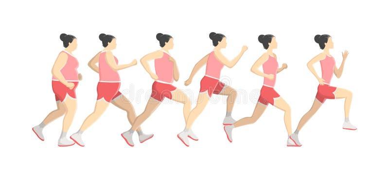 Den feta kvinnan förlorar vikt, medan köra eller jogga royaltyfri illustrationer