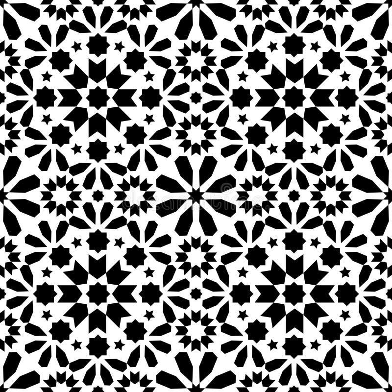 Den geometriska sömlösa modellen, marockanska tegelplattor planlägger, sömlös svart tegelplattabakgrund stock illustrationer