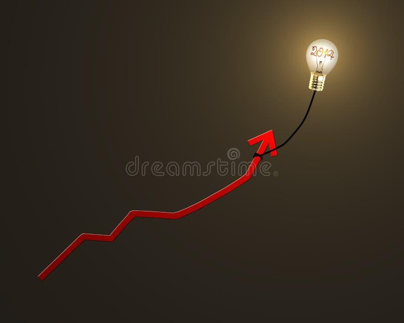 Den glödande lampan sväller med pil f för tillväxt för 2014 insida hängande röd royaltyfri illustrationer