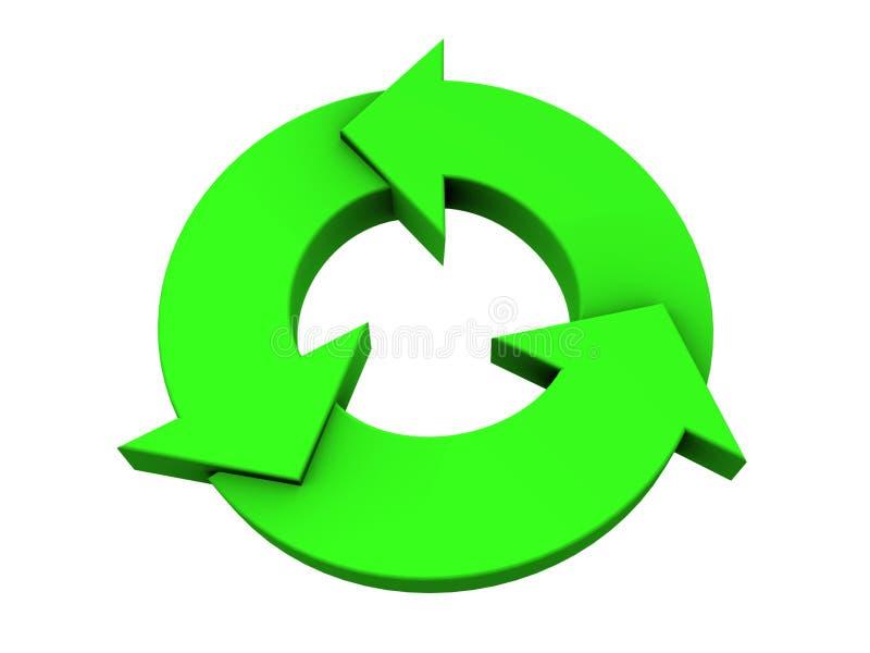 den gröna logoen återanvänder vektor illustrationer