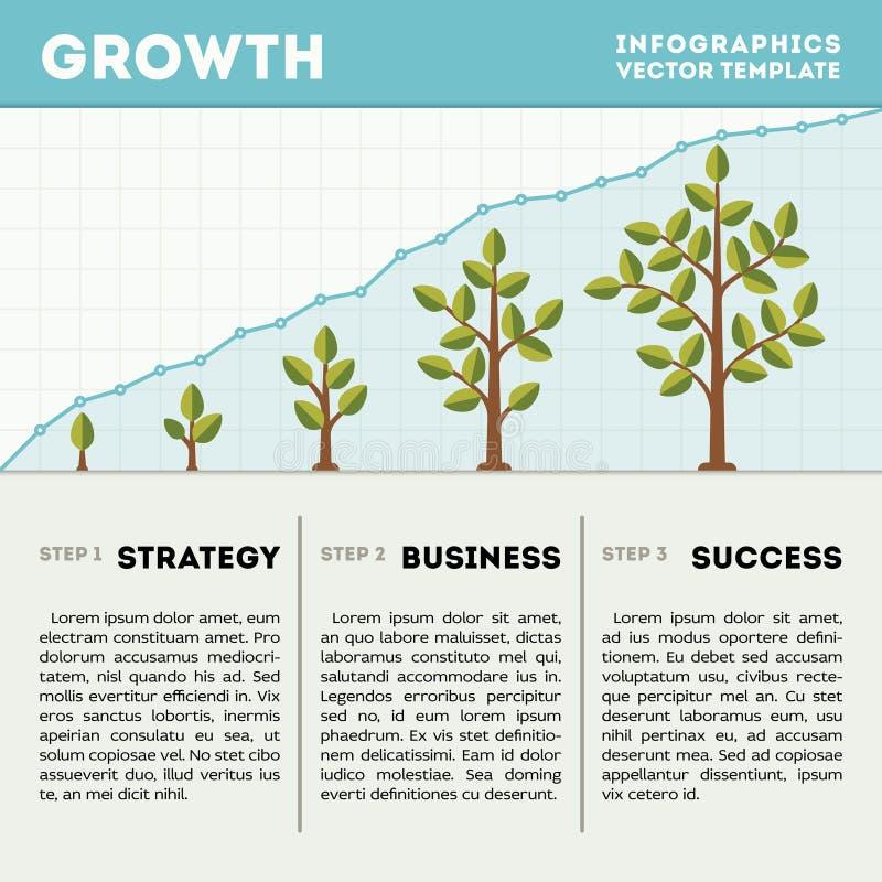 Den gröna träd- och växttimelinen diagram infographicsvektormallen runt om tillväxt för begrepp för pilaffärsbusinesspeople som j royaltyfri illustrationer