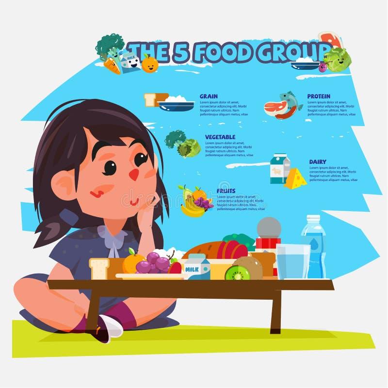 Den gulliga lilla flickan tycker om fem matgrupp teckendesign - vecto vektor illustrationer