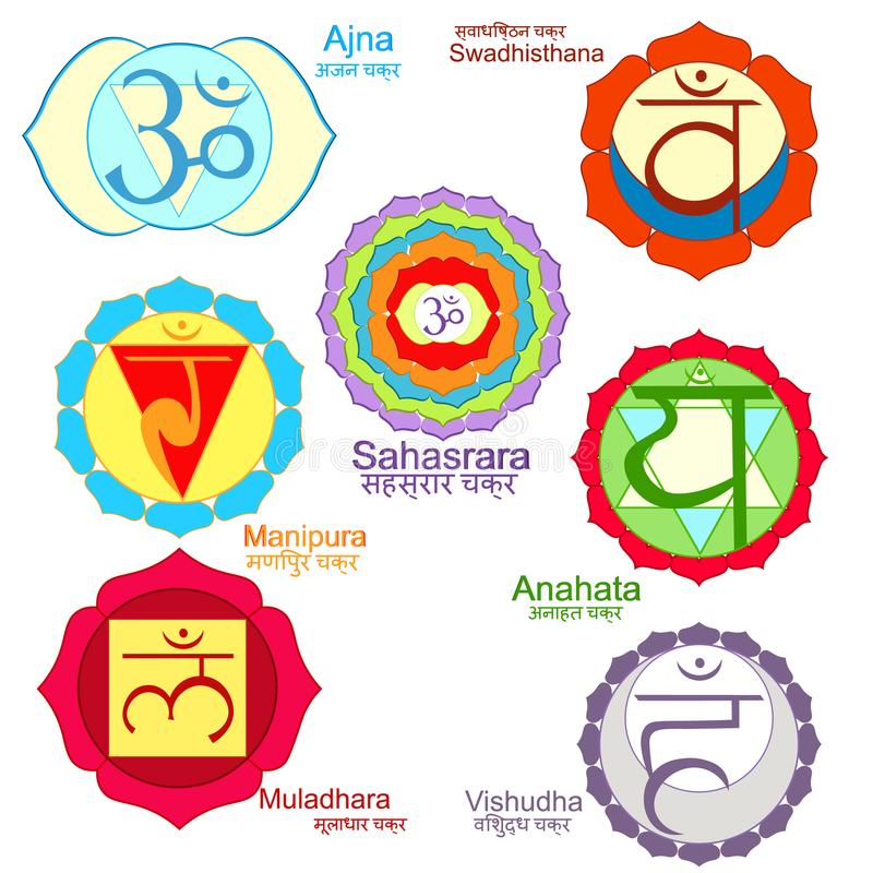 Den indiska chakraen är illustrationen för uppsättningfärgvektorn royaltyfri illustrationer