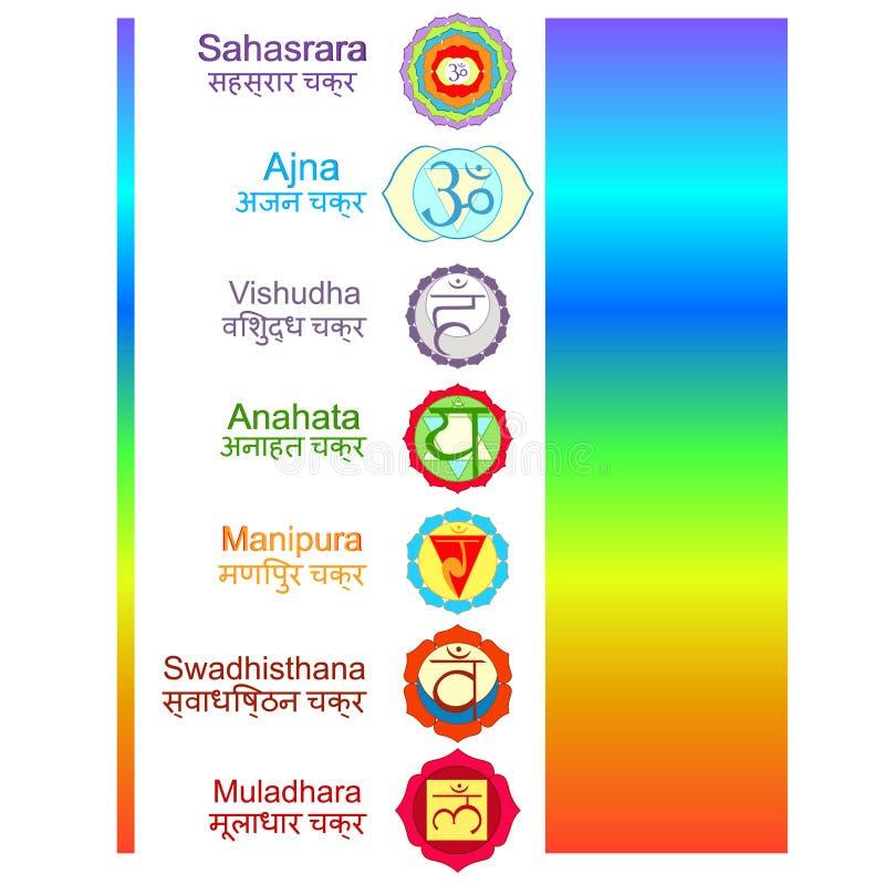 Den indiska chakraen är illustrationen för uppsättningfärgvektorn stock illustrationer